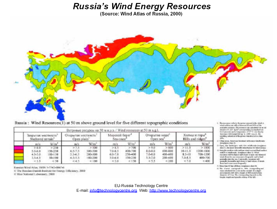 http://www.evwind.es/wp-content/uploads/2013/02/wind-russia.png