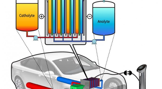 GE, Berkeley Lab Explore Possible Key to Energy Storage for Electric Vehicles