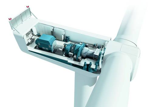 Developing wind power efficiently: Nordex receives research loan from EIB