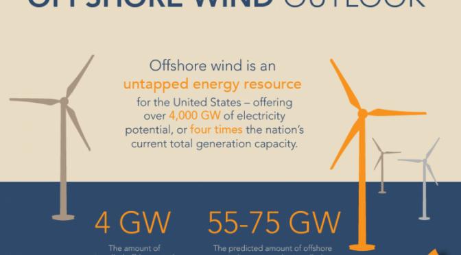 Offshore Wind-01-10_1