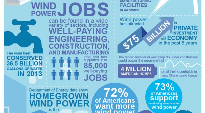 Top_AWEA_Factoids_July_2014_web(1)