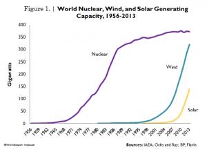 nuclear_figure_1
