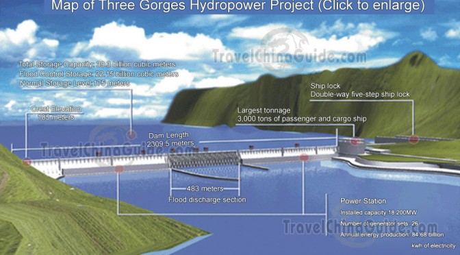 Three Gorges, the world's largest hydropower project, output tops 200 bln kwh