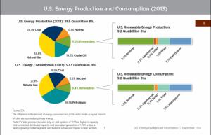 2013-US-energy-consumption-650x419