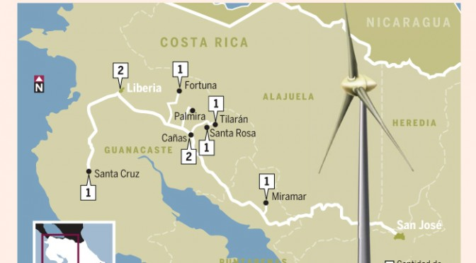 Wind energy in Costa Rica: four wind power projects