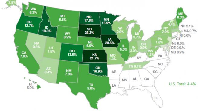 Ten top trends for U.S. wind energy in 2014