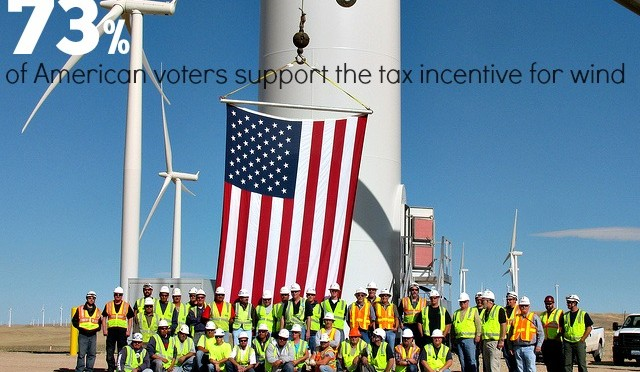 AWEA applauds strong bipartisan support for American wind power, renewable energy tax incentives