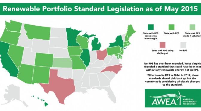 Successful Renewable Portfolio Standards motivating states to reach higher