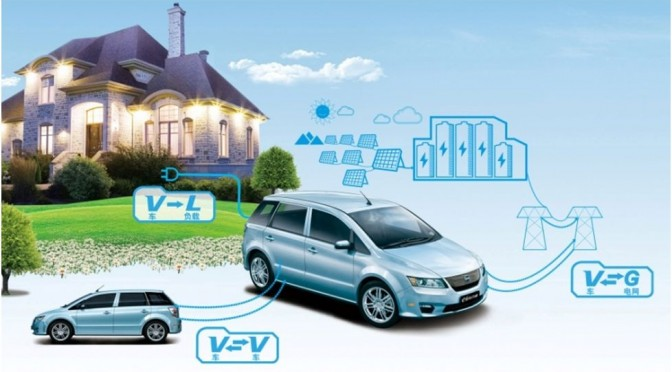 Toyota Investigating Vehicle-To-Grid (V2G) Technology