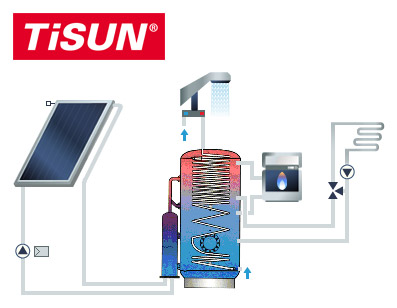 TiSUN installs its first solar thermal project in Albania