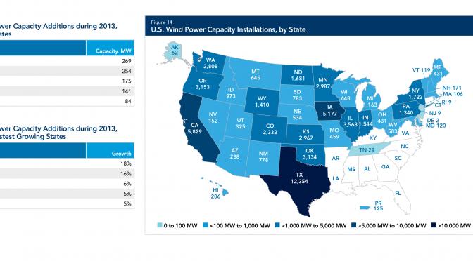 Michigan triples wind power capacity
