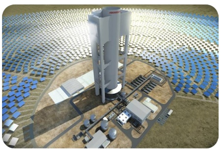 Database of Concentrated Solar Power Projects all around the world