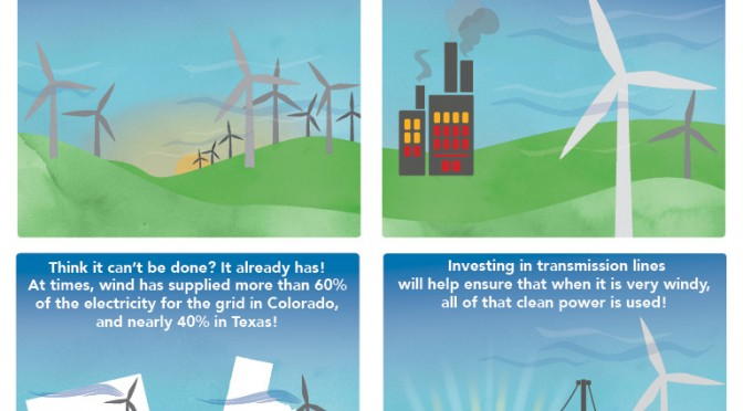 How wind energy helps keep the lights on despite variable winds