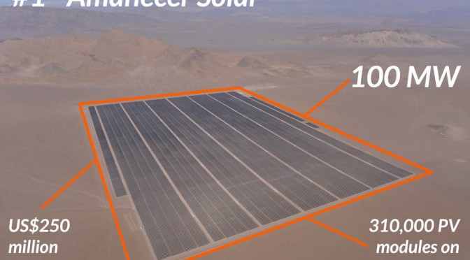 Top 10 Biggest Solar Photovoltaic Projects in Chile