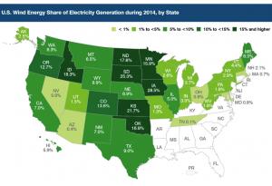 us wind energy 2014