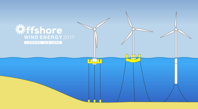 Application submitted for floating wind power plant in Ireland