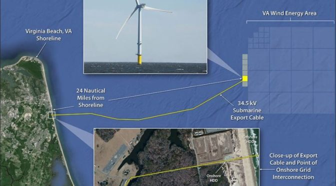 Dominion, DONG Seal Deal on Two Offshore Wind Turbines