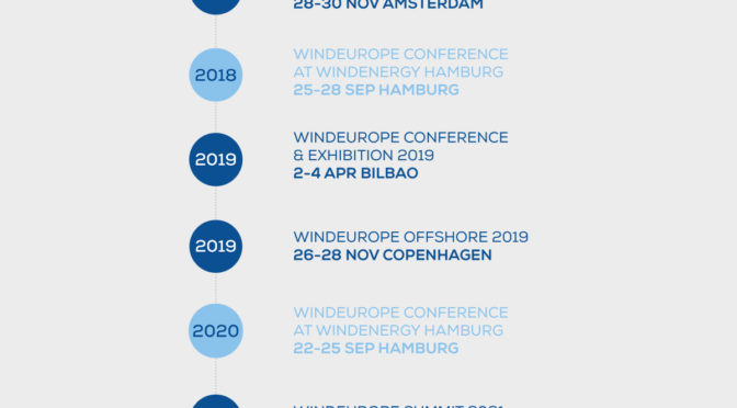 WindEurope unveils new long-term events strategy