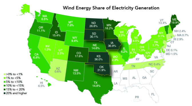 Wind powers forward to reach 30 percent in four states