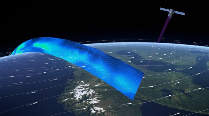 Measuring the wind power from space with a laser