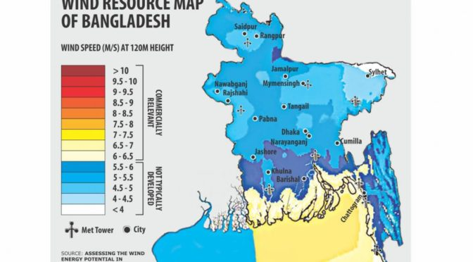 Wind power in Bangladesh: extends bid submission deadline