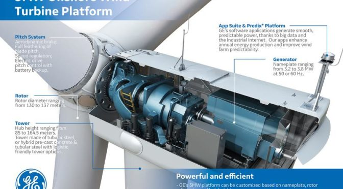GE Connects Financing and Turbine Technology to its Flagship Onshore Wind Energy Project in Sub-Sahara Africa