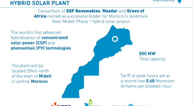 Masdar, EDF to build 800 MW hybrid concentrated solar power plant in Morocco