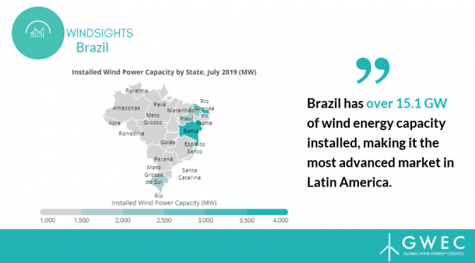 GWEC launches Policy Pulse on Brazil wind power