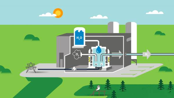 Hydrogen, an important step towards independence from fossil fuels