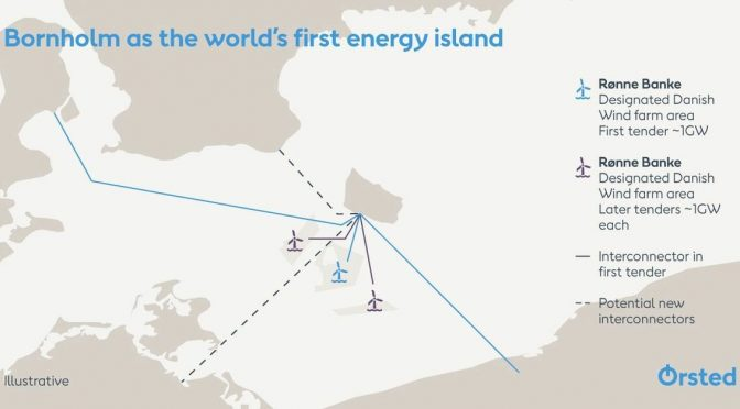 Ørsted proposes 5-GW wind energy island linking Baltic states