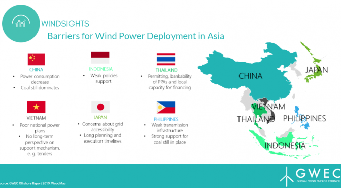 Asia-Pacific: Potential to become the leader in offshore wind power