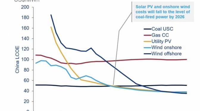 Could renewable energy, wind energy, concentrated solar power and PV, overcome coal in China?
