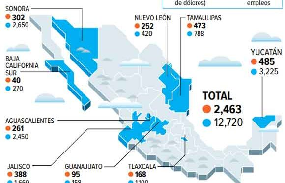 Wind energy and solar power brake suspended in Mexico