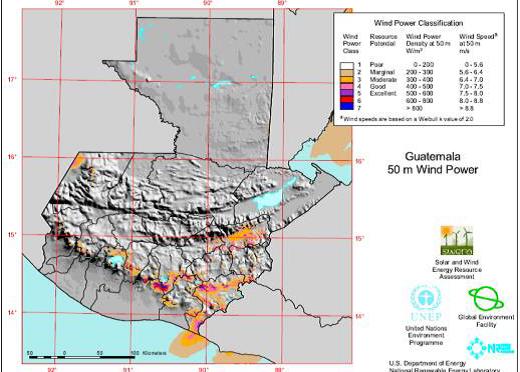 Wind Energy in Guatemala