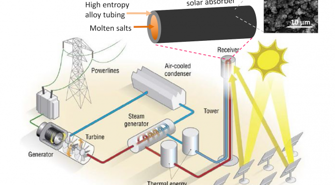 Dartmouth receives DOE funding to develop concentrated solar power system