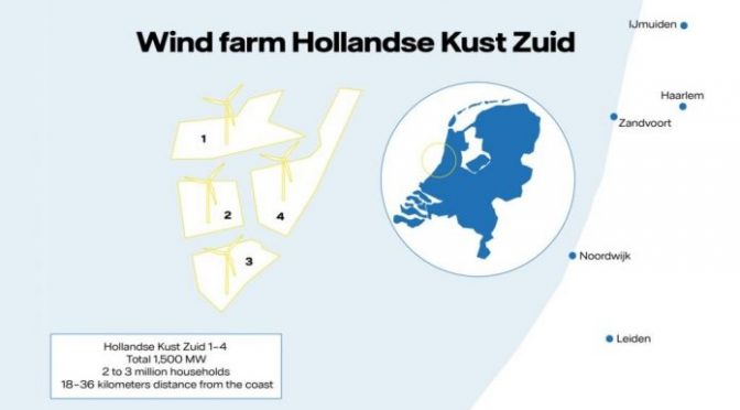 The largest offshore wind power plant will be in the Netherlands