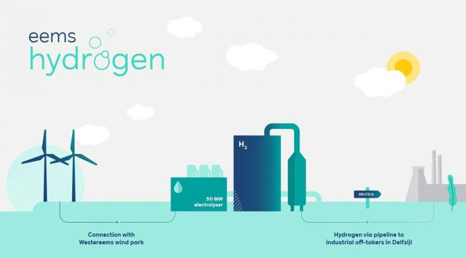 RWE's innovative electrolysis project Eemshydrogen enters next phase