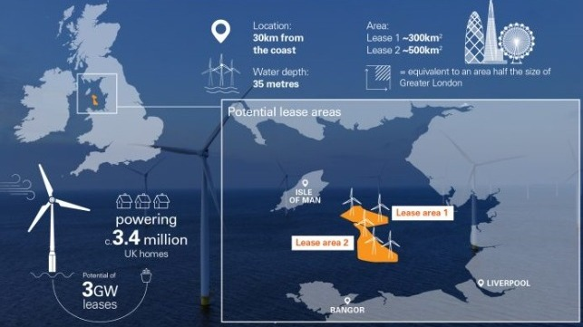 BP could build huge wind farm off coast of North Wales