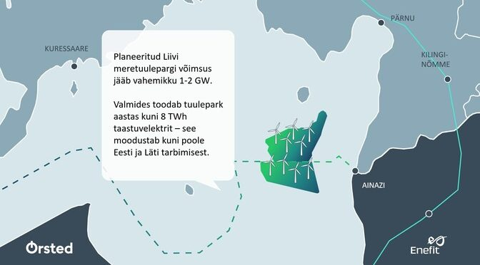 Ørsted and Eesti to build 1-2 GW Baltic offshore wind power plant