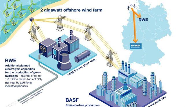 RWE and BASF plan $4.9 billion wind power project