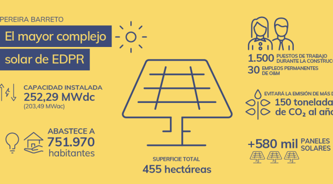 EDP Renewables opens the biggest solar complex in São Paulo State