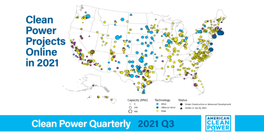 ACP 3Q market report shows record wind energy and solar power growth in 2021